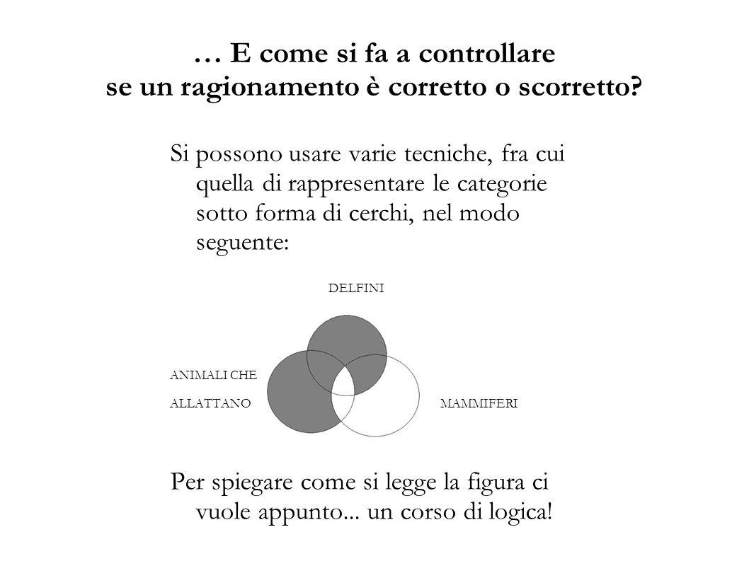… E come si fa a controllare se un ragionamento è corretto o scorretto? Si possono usare varie tecniche, fra cui quella di rappresentare le categorie