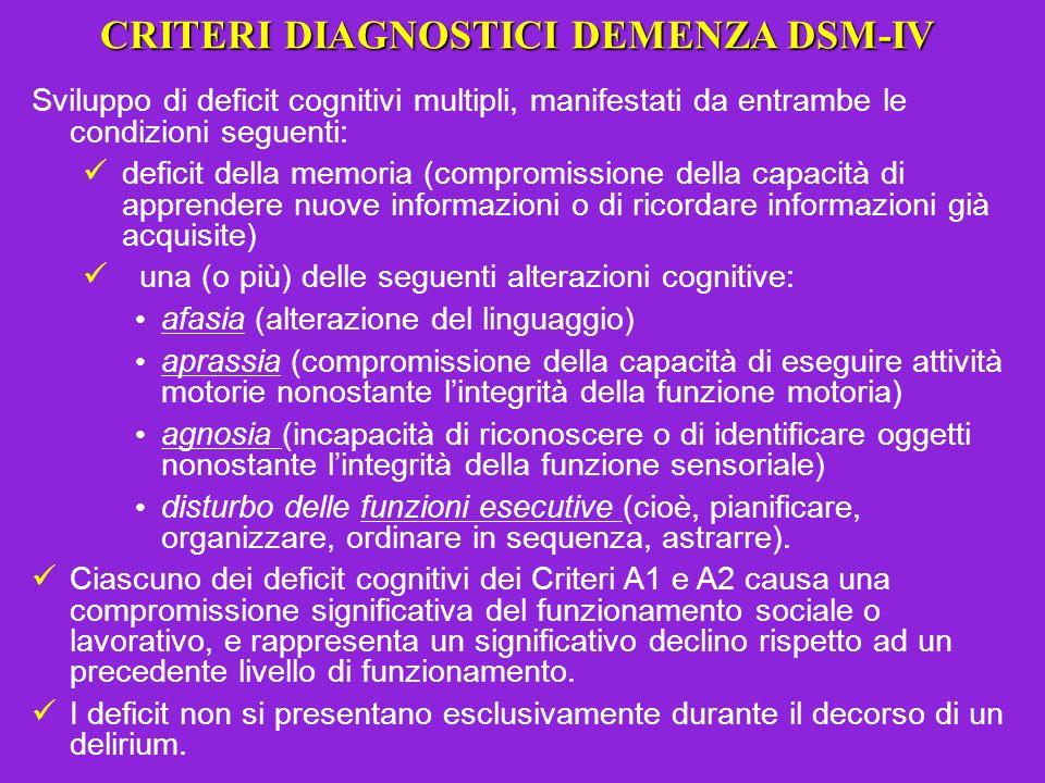 CRITERI DIAGNOSTICI DEMENZA DSM-IV Sviluppo di deficit cognitivi multipli, manifestati da entrambe le condizioni seguenti: deficit della memoria (comp