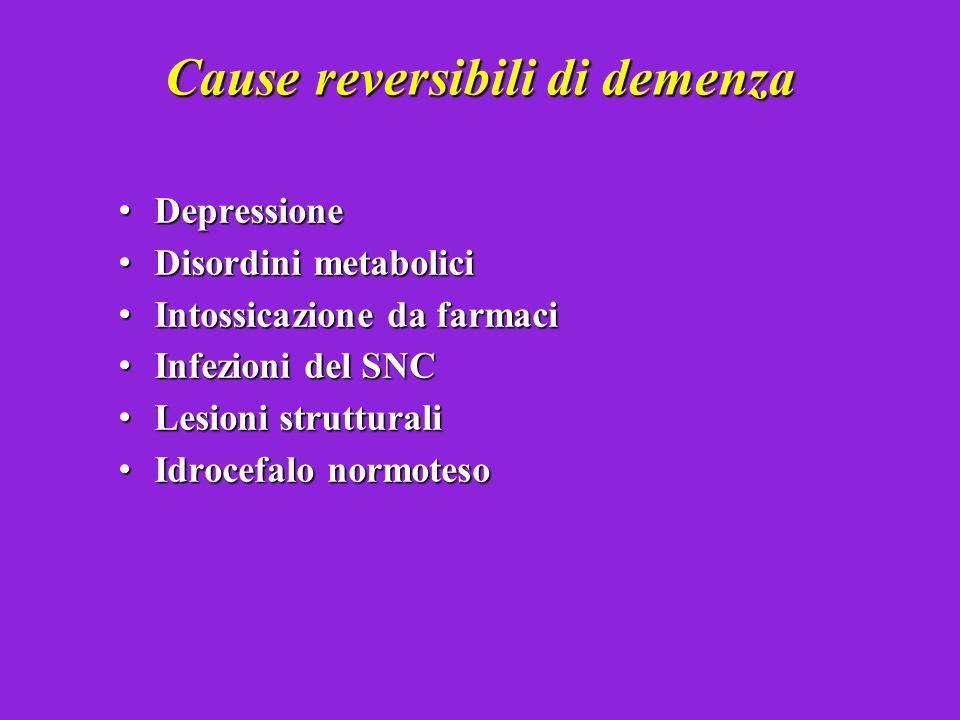 Cause reversibili di demenza Depressione Depressione Disordini metabolici Disordini metabolici Intossicazione da farmaci Intossicazione da farmaci Inf