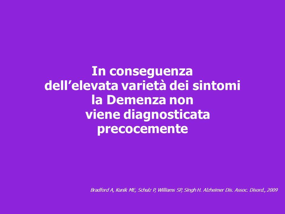 In conseguenza dellelevata varietà dei sintomi la Demenza non viene diagnosticata precocemente Bradford A, Kunik ME, Schulz P, Williams SP, Singh H. A
