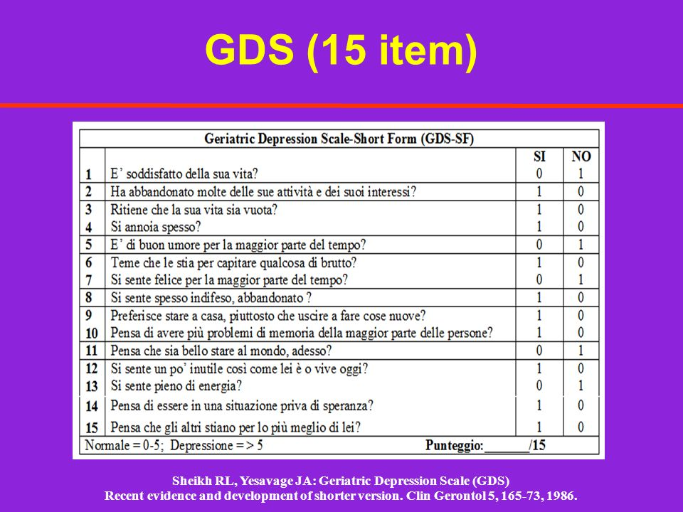 GDS (15 item) Sheikh RL, Yesavage JA: Geriatric Depression Scale (GDS) Recent evidence and development of shorter version.