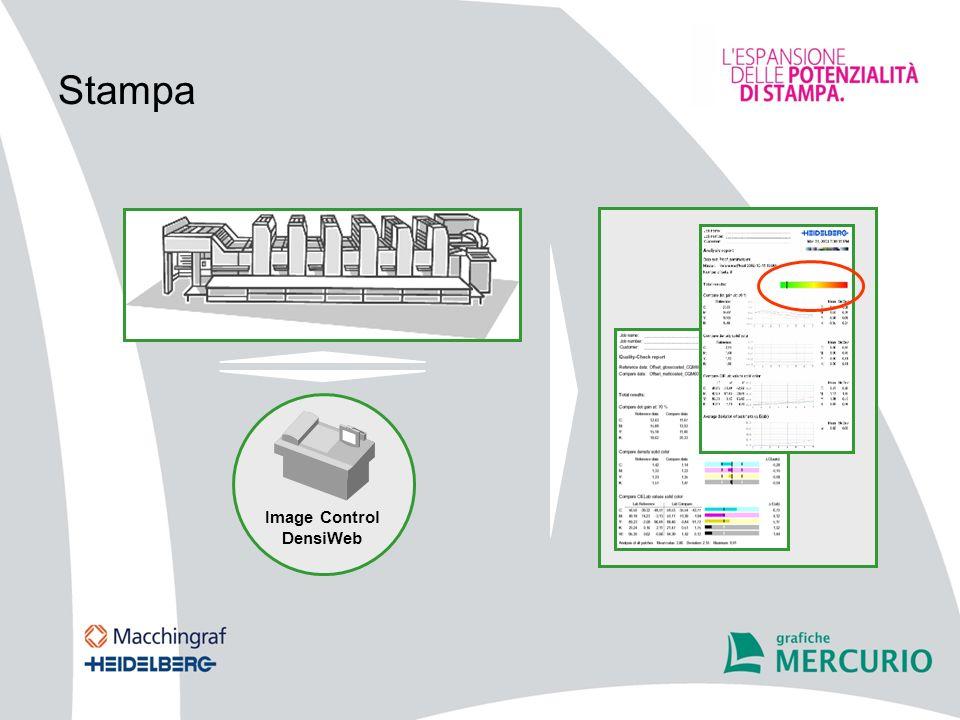 Allestimento Pre- flight S N Report Type PDF POST IMPOSIZIONE PDF Report Type PDF CTP Print Ready File per lastra Meta Allestimento