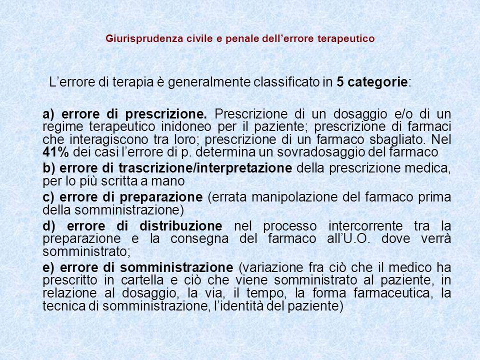 Giurisprudenza civile e penale dellerrore terapeutico Lerrore di terapia è generalmente classificato in 5 categorie: a) errore di prescrizione.