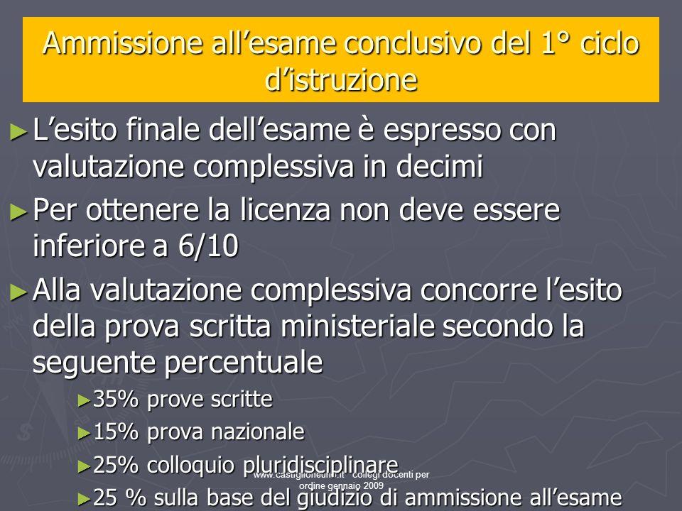 www.castiglioneuno.it collegi docenti per ordine gennaio 2009 Ammissione allesame conclusivo del 1° ciclo distruzione Lesito finale dellesame è espres