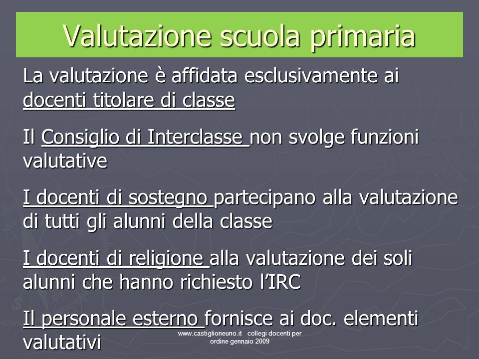www.castiglioneuno.it collegi docenti per ordine gennaio 2009 La valutazione è affidata esclusivamente ai docenti titolare di classe Il Consiglio di I