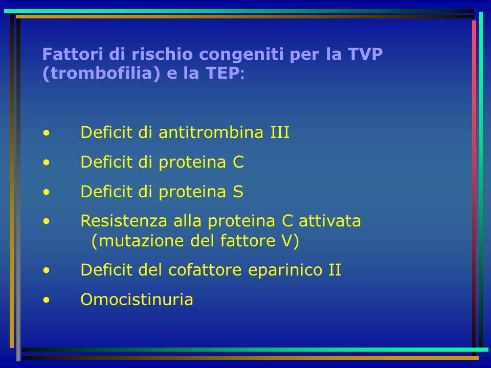 Fattori di rischio congeniti per la TVP (trombofilia) e la TEP : Deficit di antitrombina III Deficit di proteina C Deficit di proteina S Resistenza al