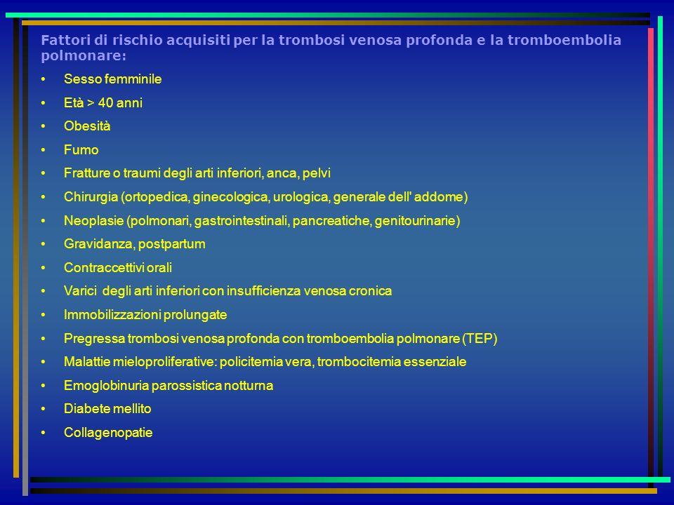 Fattori di rischio acquisiti per la trombosi venosa profonda e la tromboembolia polmonare: Sesso femminile Età > 40 anni Obesità Fumo Fratture o traum
