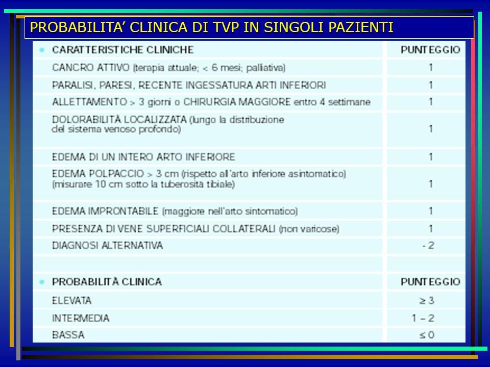 PROBABILITA CLINICA DI TVP IN SINGOLI PAZIENTI