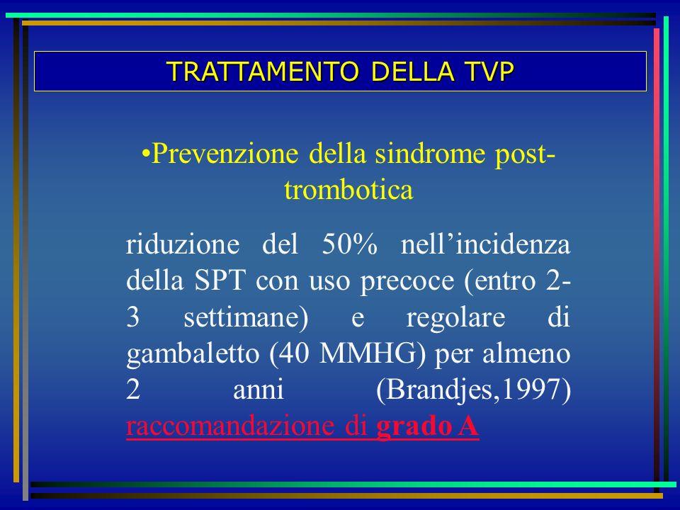 TRATTAMENTO DELLA TVP Prevenzione della sindrome post- trombotica riduzione del 50% nellincidenza della SPT con uso precoce (entro 2- 3 settimane) e r