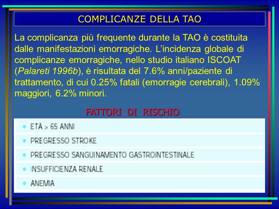 COMPLICANZE DELLA TAO La complicanza più frequente durante la TAO è costituita dalle manifestazioni emorragiche. Lincidenza globale di complicanze emo
