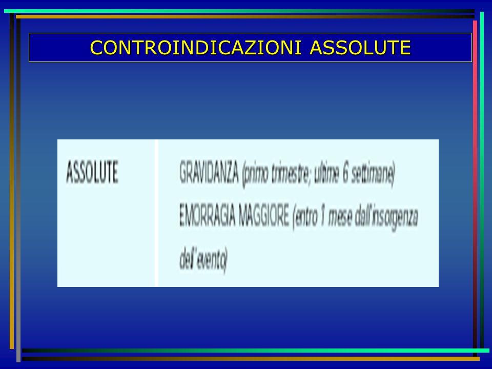 CONTROINDICAZIONI ASSOLUTE