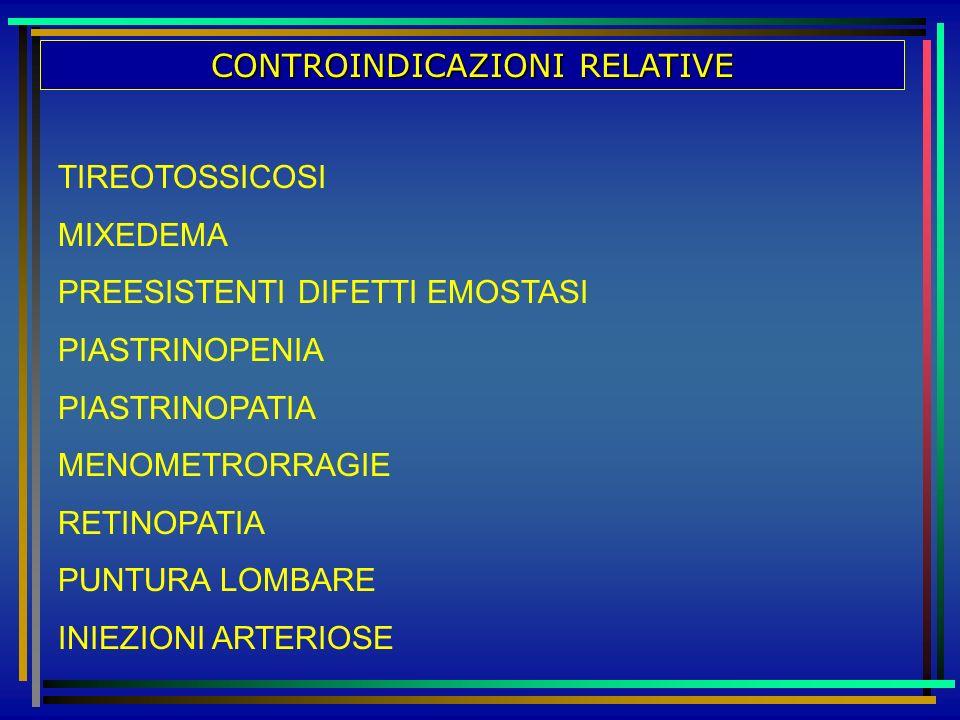 CONTROINDICAZIONI RELATIVE TIREOTOSSICOSI MIXEDEMA PREESISTENTI DIFETTI EMOSTASI PIASTRINOPENIA PIASTRINOPATIA MENOMETRORRAGIE RETINOPATIA PUNTURA LOM