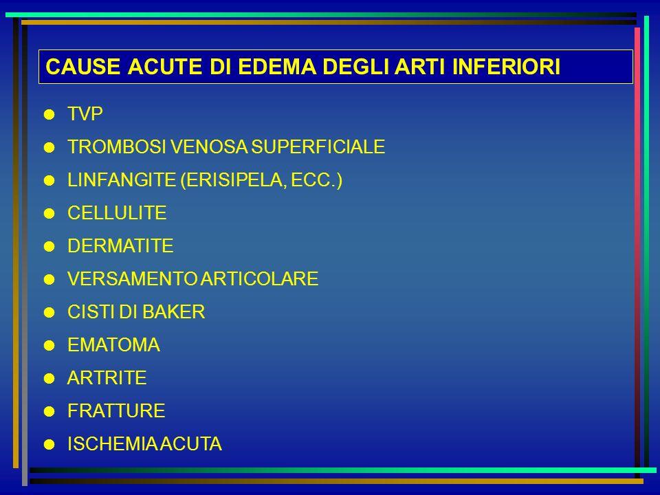CAUSE ACUTE DI EDEMA DEGLI ARTI INFERIORI TVP TROMBOSI VENOSA SUPERFICIALE LINFANGITE (ERISIPELA, ECC.) CELLULITE DERMATITE VERSAMENTO ARTICOLARE CIST