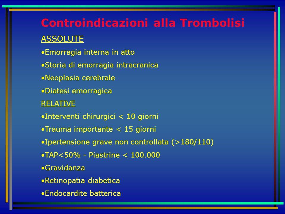 Controindicazioni alla Trombolisi ASSOLUTE Emorragia interna in atto Storia di emorragia intracranica Neoplasia cerebrale Diatesi emorragica RELATIVE