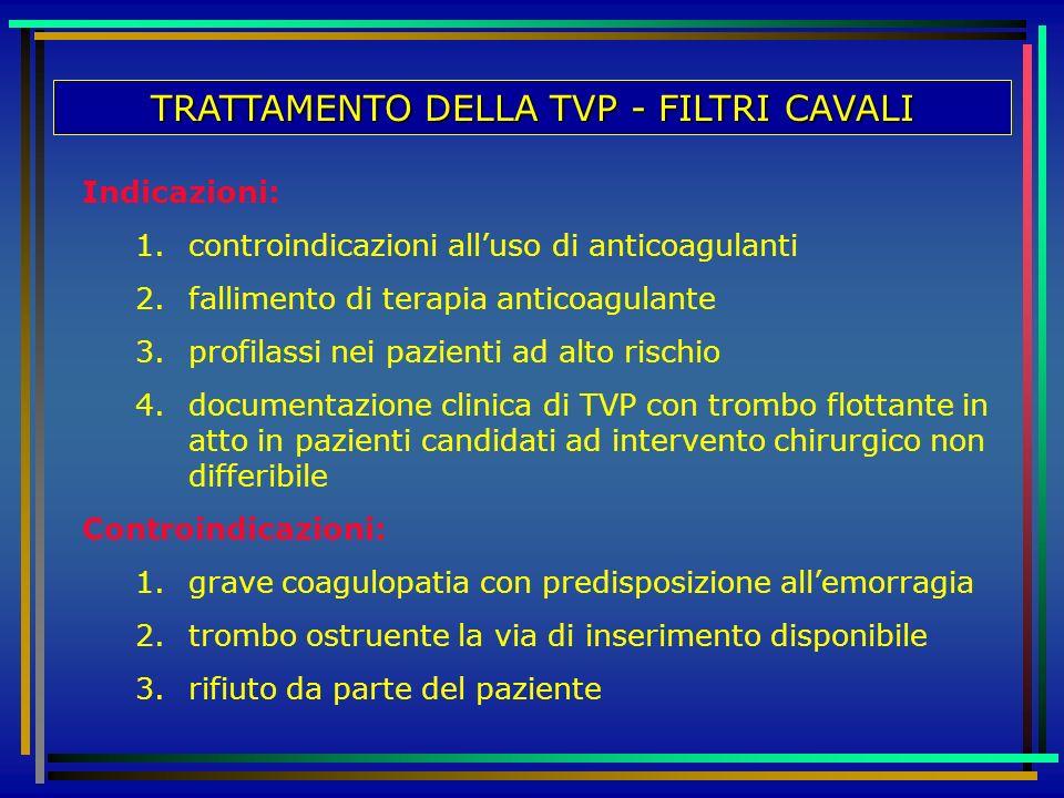TRATTAMENTO DELLA TVP - FILTRI CAVALI Indicazioni: 1. 1.controindicazioni alluso di anticoagulanti 2. 2.fallimento di terapia anticoagulante 3. 3.prof