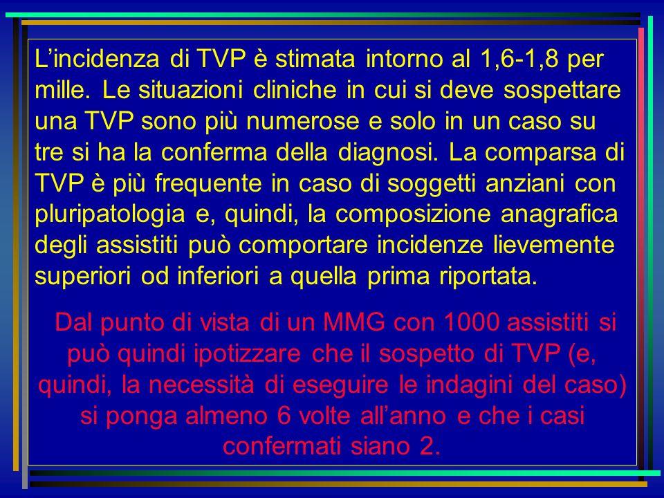 Lincidenza di TVP è stimata intorno al 1,6-1,8 per mille. Le situazioni cliniche in cui si deve sospettare una TVP sono più numerose e solo in un caso