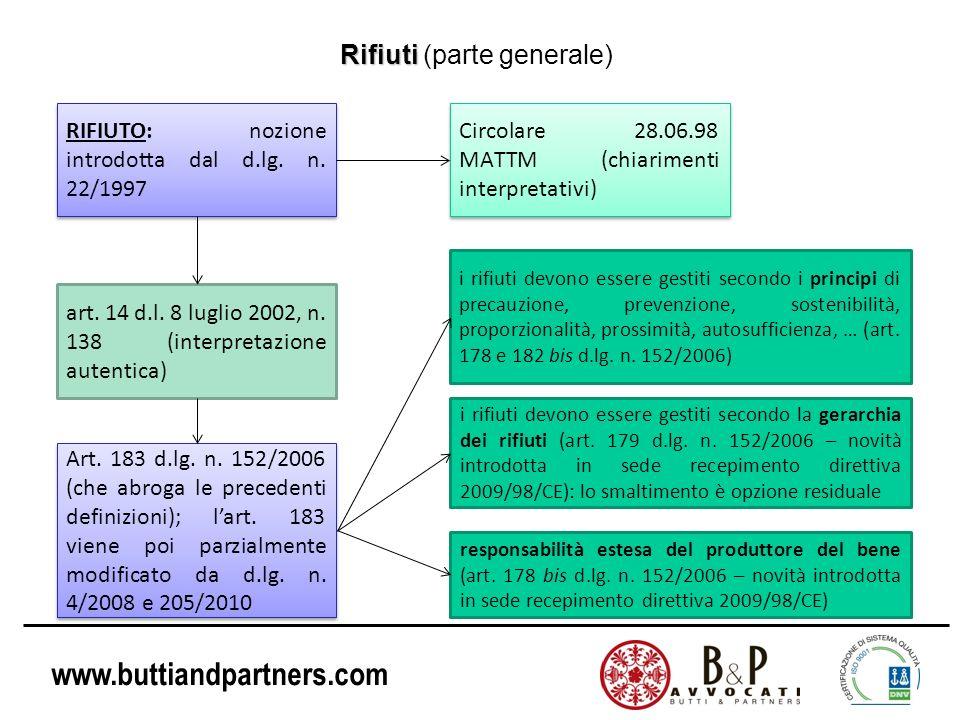 www.buttiandpartners.com Rifiuti Rifiuti (parte generale) RIFIUTO: nozione introdotta dal d.lg. n. 22/1997 Circolare 28.06.98 MATTM (chiarimenti inter