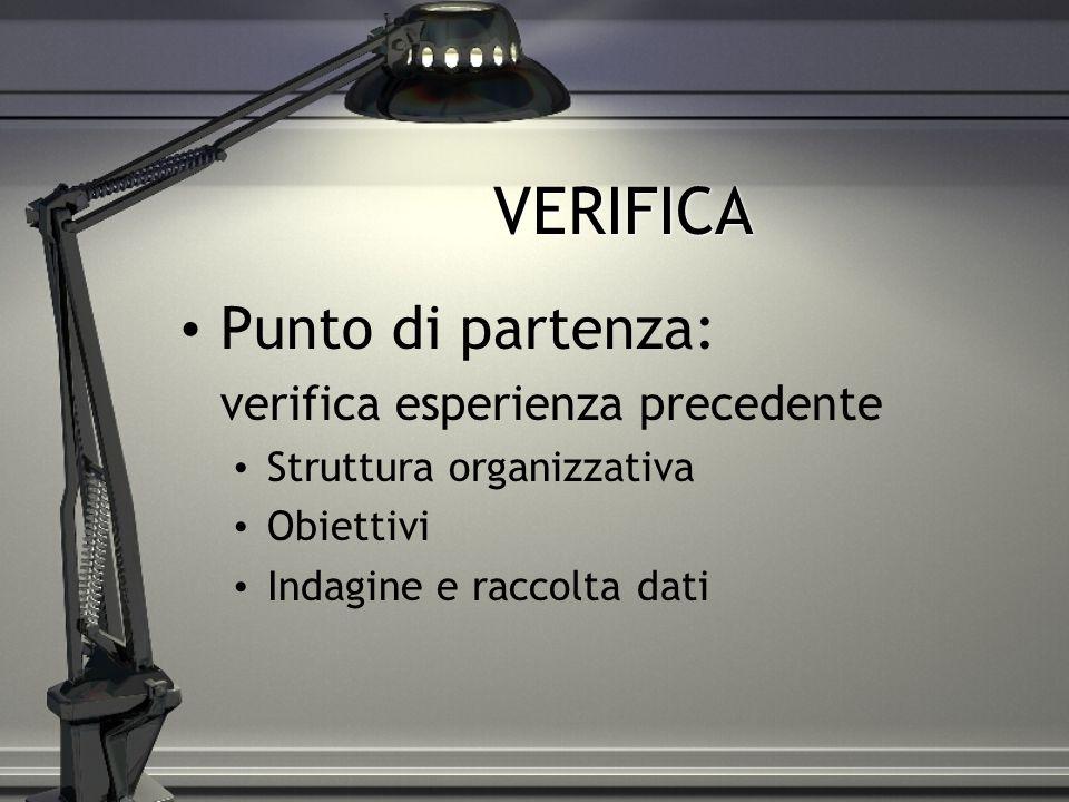 VERIFICA Punto di partenza: verifica esperienza precedente Struttura organizzativa Obiettivi Indagine e raccolta dati
