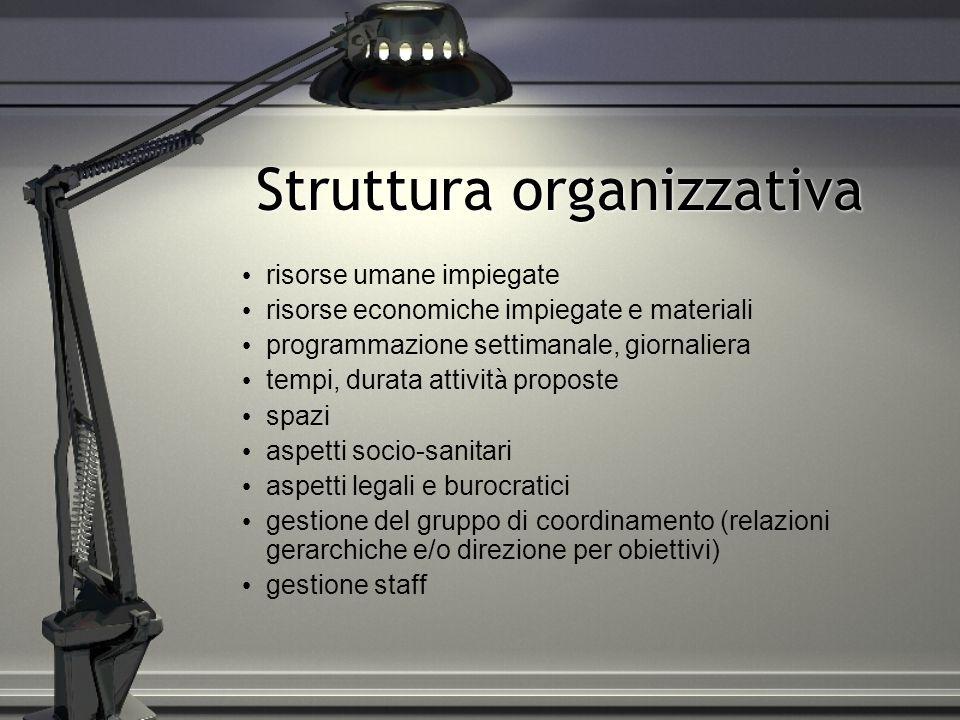 Struttura organizzativa risorse umane impiegate risorse economiche impiegate e materiali programmazione settimanale, giornaliera tempi, durata attivit