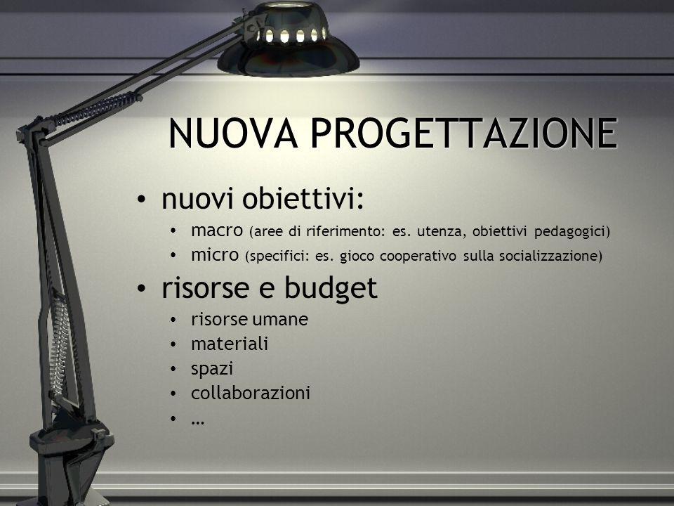 NUOVA PROGETTAZIONE nuovi obiettivi: macro (aree di riferimento: es. utenza, obiettivi pedagogici) micro (specifici: es. gioco cooperativo sulla socia