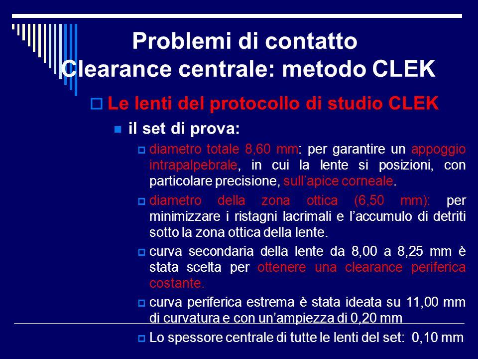 Problemi di contatto Clearance centrale: metodo CLEK Le lenti del protocollo di studio CLEK il set di prova: diametro totale 8,60 mm: per garantire un