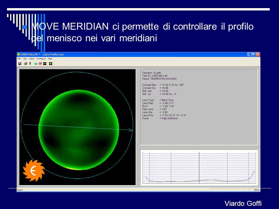 MOVE MERIDIAN ci permette di controllare il profilo del menisco nei vari meridiani Viardo Goffi
