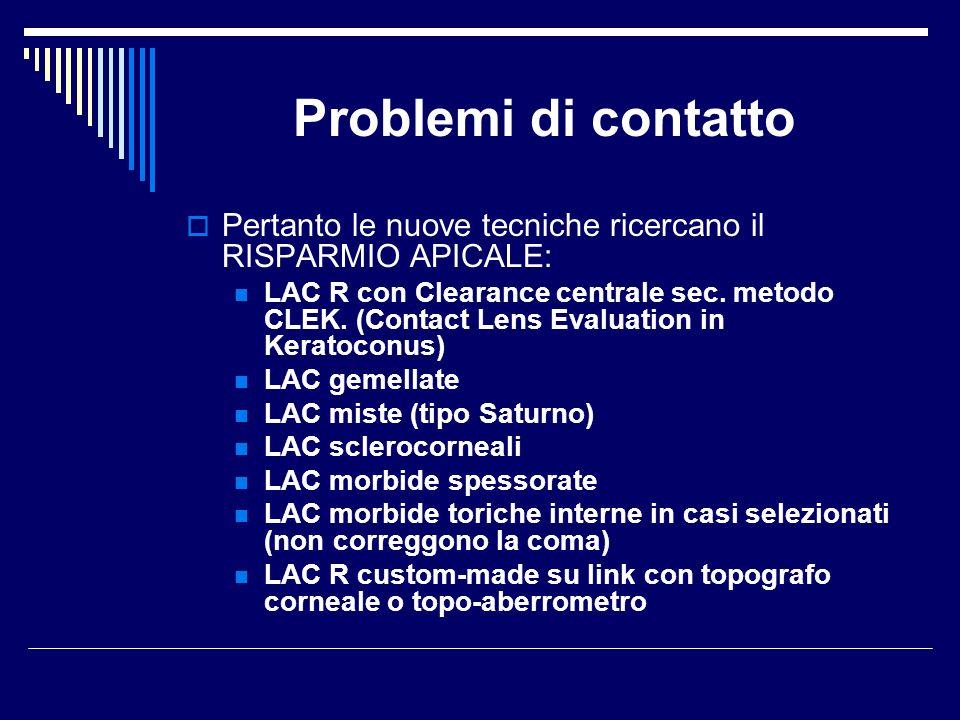 Problemi di contatto Pertanto le nuove tecniche ricercano il RISPARMIO APICALE: LAC R con Clearance centrale sec. metodo CLEK. (Contact Lens Evaluatio