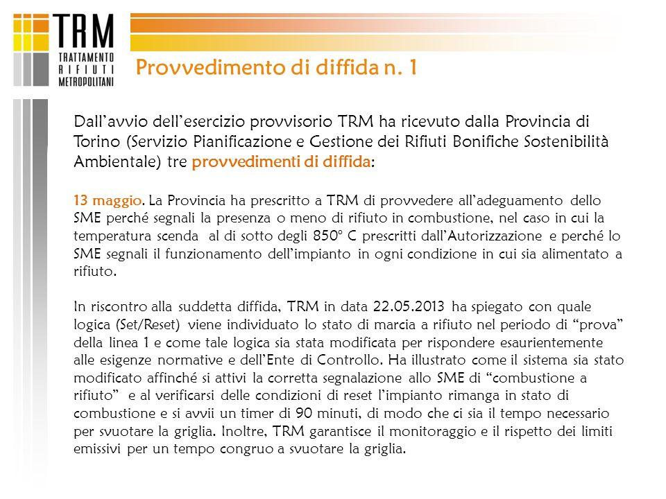 Provvedimento di diffida n. 1 Dallavvio dellesercizio provvisorio TRM ha ricevuto dalla Provincia di Torino (Servizio Pianificazione e Gestione dei Ri
