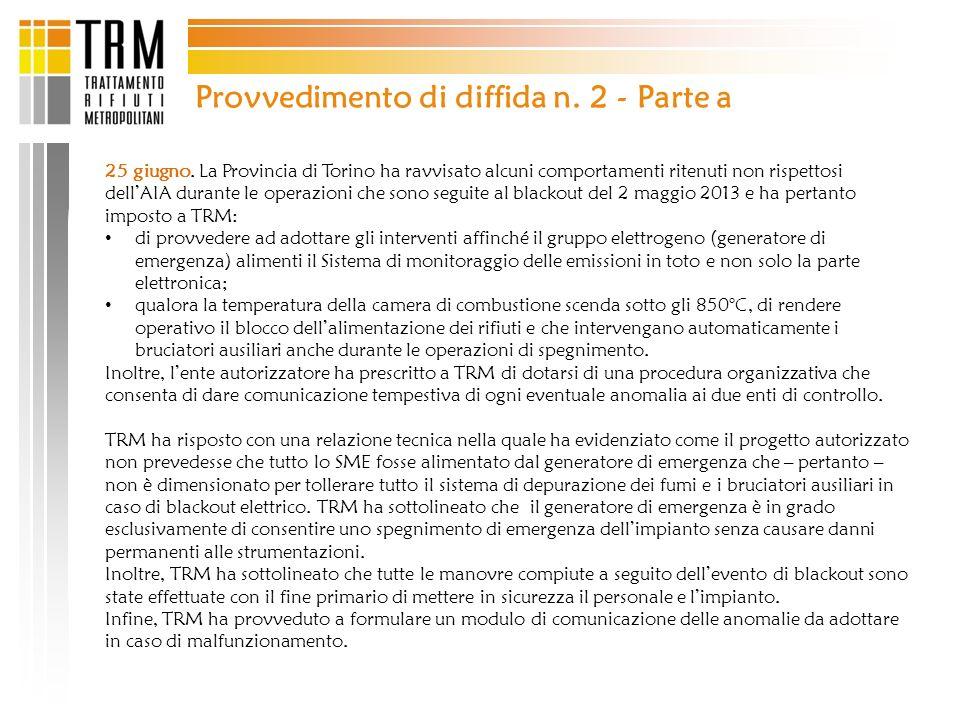 Provvedimento di diffida n. 2 - Parte a 25 giugno. La Provincia di Torino ha ravvisato alcuni comportamenti ritenuti non rispettosi dellAIA durante le