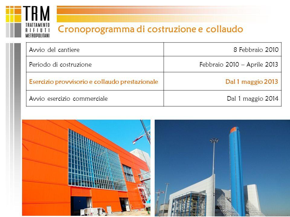 Cronoprogramma di costruzione e collaudo Avvio del cantiere8 Febbraio 2010 Periodo di costruzioneFebbraio 2010 – Aprile 2013 Esercizio provvisorio e c