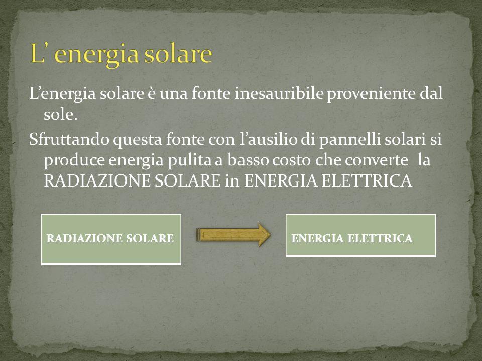 Lenergia solare è una fonte inesauribile proveniente dal sole.