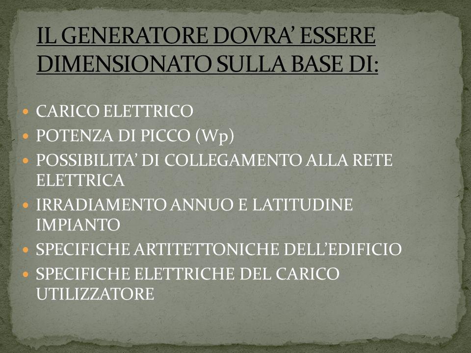 CARICO ELETTRICO POTENZA DI PICCO (Wp) POSSIBILITA DI COLLEGAMENTO ALLA RETE ELETTRICA IRRADIAMENTO ANNUO E LATITUDINE IMPIANTO SPECIFICHE ARTITETTONICHE DELLEDIFICIO SPECIFICHE ELETTRICHE DEL CARICO UTILIZZATORE