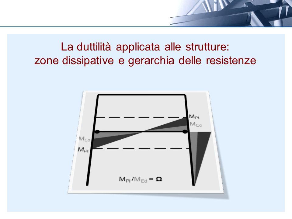 La duttilità applicata alle strutture: zone dissipative e gerarchia delle resistenze