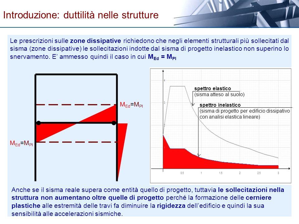 Le prescrizioni sulle zone dissipative richiedono che negli elementi strutturali più sollecitati dal sisma (zone dissipative) le sollecitazioni indott