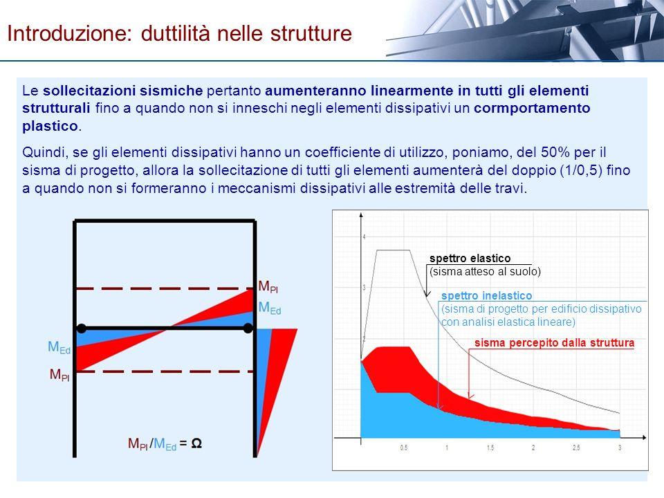 Le sollecitazioni sismiche pertanto aumenteranno linearmente in tutti gli elementi strutturali fino a quando non si inneschi negli elementi dissipativ