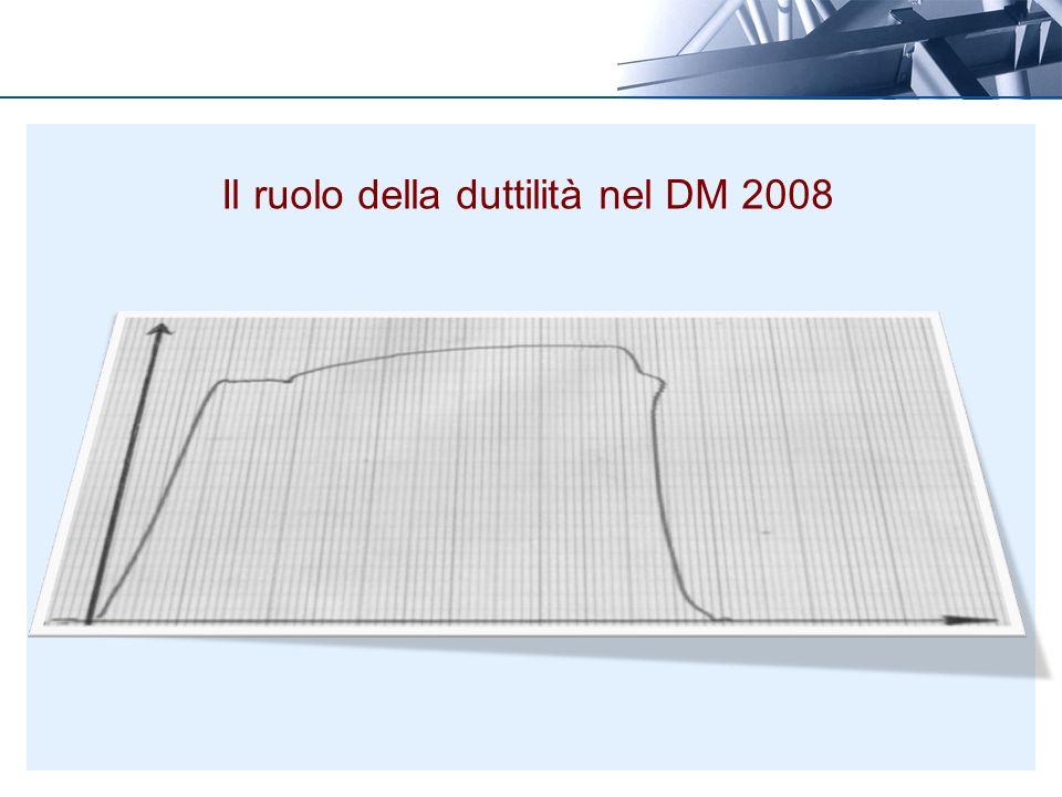 Introduzione: duttilità nelle strutture Principio fondamentale delle analisi sismiche previste dalla normativa è la DUTTILITA.