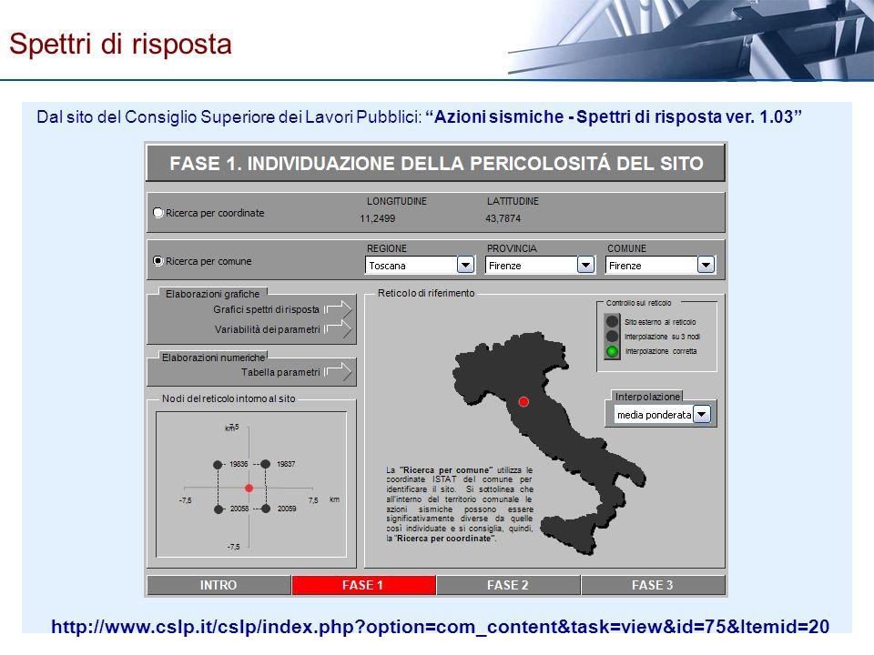 Dal sito del Consiglio Superiore dei Lavori Pubblici: Azioni sismiche - Spettri di risposta ver. 1.03 http://www.cslp.it/cslp/index.php?option=com_con