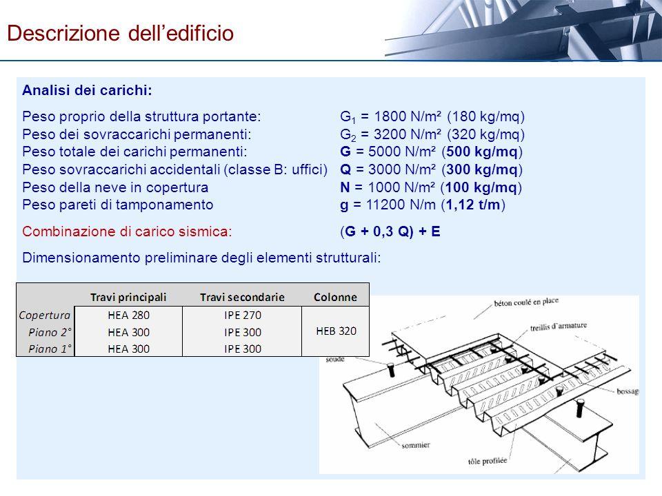 Analisi dei carichi: Peso proprio della struttura portante: G 1 = 1800 N/m² (180 kg/mq) Peso dei sovraccarichi permanenti: G 2 = 3200 N/m² (320 kg/mq)