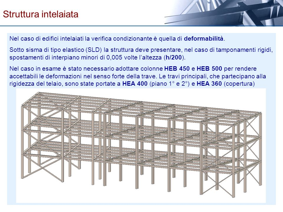 Nel caso di edifici intelaiati la verifica condizionante è quella di deformabilità. Sotto sisma di tipo elastico (SLD) la struttura deve presentare, n