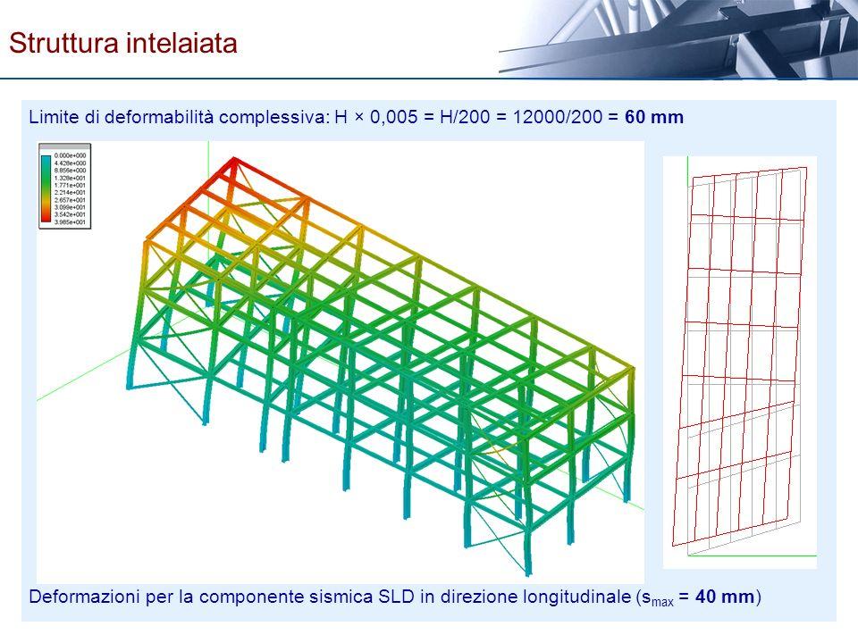 Limite di deformabilità complessiva: H × 0,005 = H/200 = 12000/200 = 60 mm Deformazioni per la componente sismica SLD in direzione longitudinale (s ma
