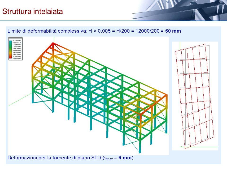 Limite di deformabilità complessiva: H × 0,005 = H/200 = 12000/200 = 60 mm Deformazioni per la torcente di piano SLD (s max = 6 mm) Struttura intelaia