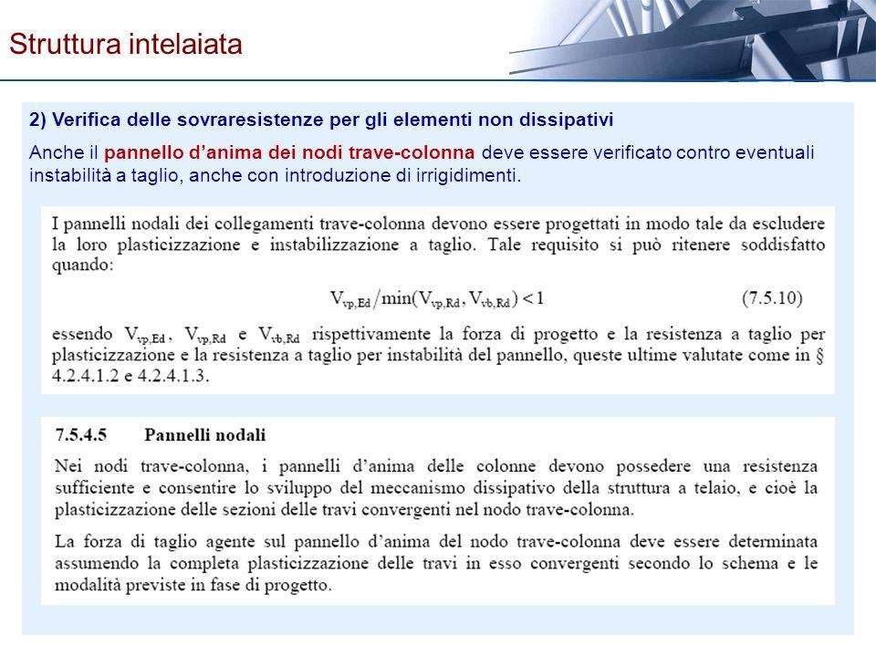 2) Verifica delle sovraresistenze per gli elementi non dissipativi Anche il pannello danima dei nodi trave-colonna deve essere verificato contro event