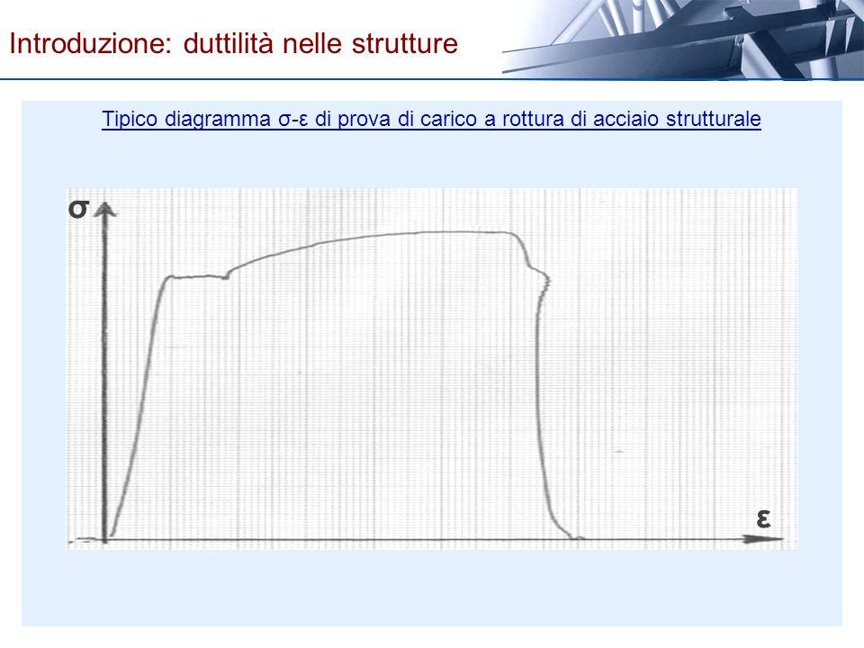 Tipico diagramma σ-ε di prova di carico a rottura di acciaio strutturale ε σ Introduzione: duttilità nelle strutture
