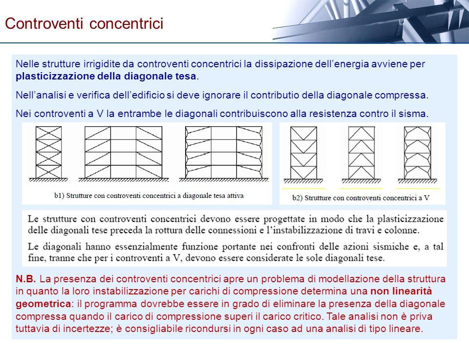 Nelle strutture irrigidite da controventi concentrici la dissipazione dellenergia avviene per plasticizzazione della diagonale tesa. Nellanalisi e ver