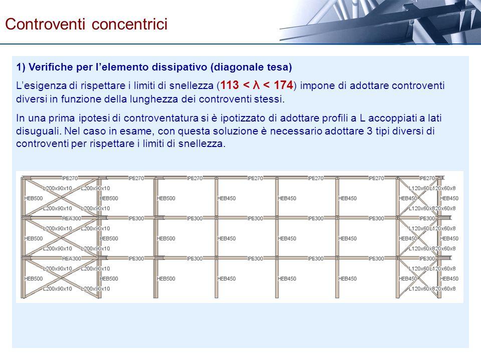 1) Verifiche per lelemento dissipativo (diagonale tesa) Lesigenza di rispettare i limiti di snellezza ( 113 < λ < 174 ) impone di adottare controventi