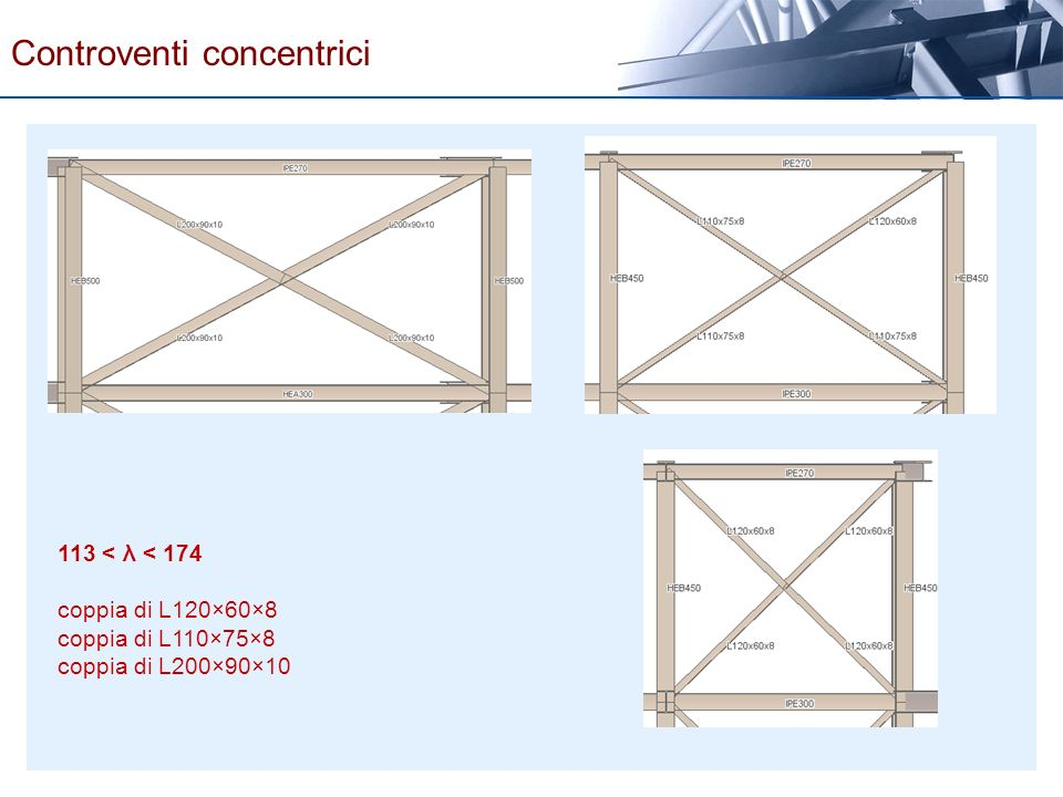 113 < λ < 174 coppia di L120×60×8 coppia di L110×75×8 coppia di L200×90×10 Controventi concentrici
