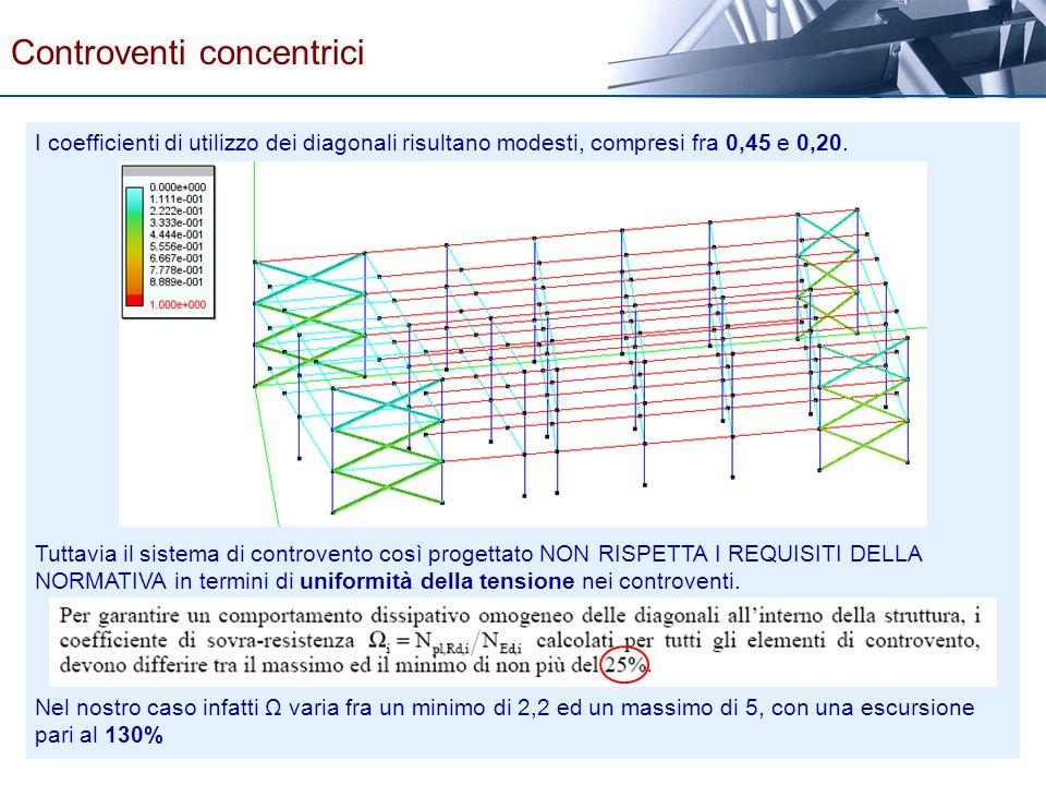 I coefficienti di utilizzo dei diagonali risultano modesti, compresi fra 0,45 e 0,20. Tuttavia il sistema di controvento così progettato NON RISPETTA