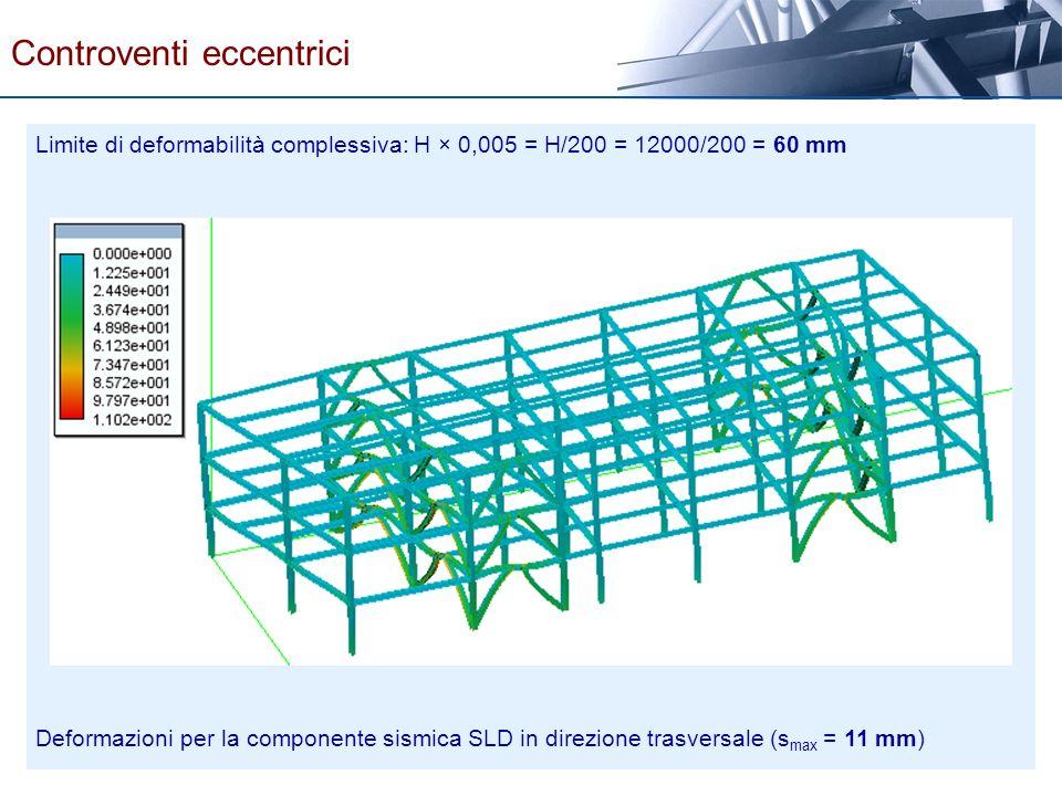 Limite di deformabilità complessiva: H × 0,005 = H/200 = 12000/200 = 60 mm Deformazioni per la componente sismica SLD in direzione trasversale (s max