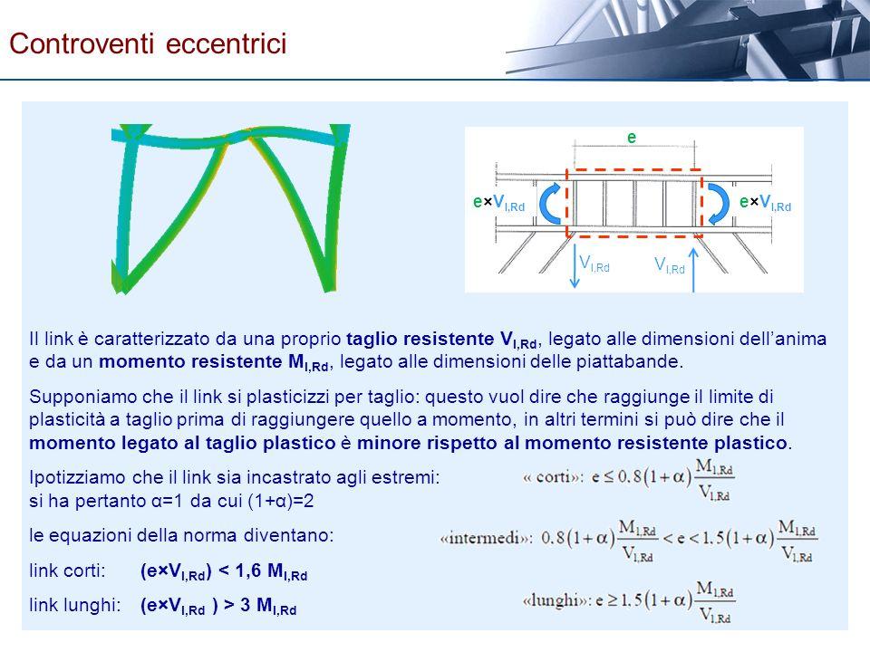 Il link è caratterizzato da una proprio taglio resistente V l,Rd, legato alle dimensioni dellanima e da un momento resistente M l,Rd, legato alle dime