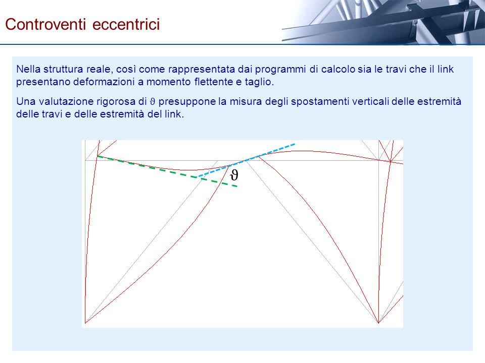 ϑ Nella struttura reale, così come rappresentata dai programmi di calcolo sia le travi che il link presentano deformazioni a momento flettente e tagli